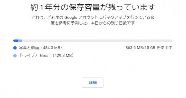 グーグルフォト15GBは何枚保存できる?